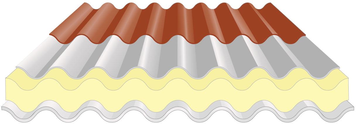 Asbestos layers