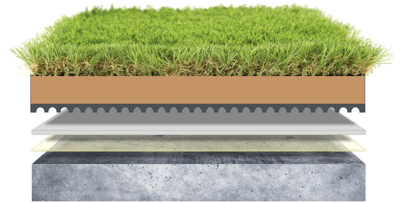 Waterproofing green roof layout