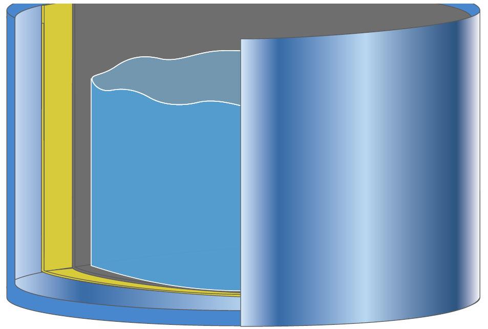 Water tank layout